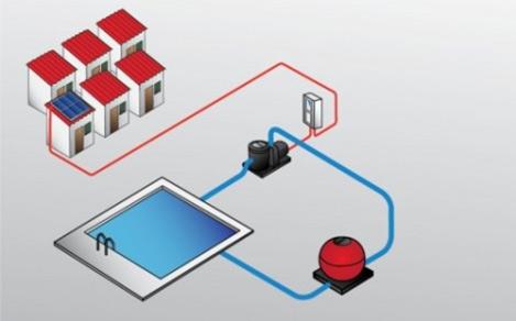 fotovoltaikes antlies - Photovoltaic