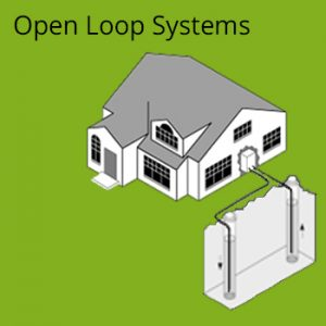 open loop 300x300 - Geothermy